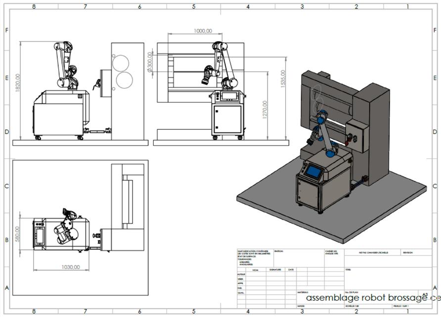 robotique collaborative plan